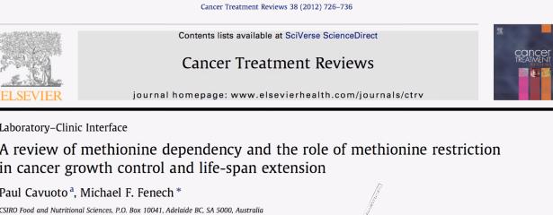 een overzicht van de afhankelijkheid van methionine en de rol van methioninebeperking bij de beheersing van de groei en levensduur van kanker