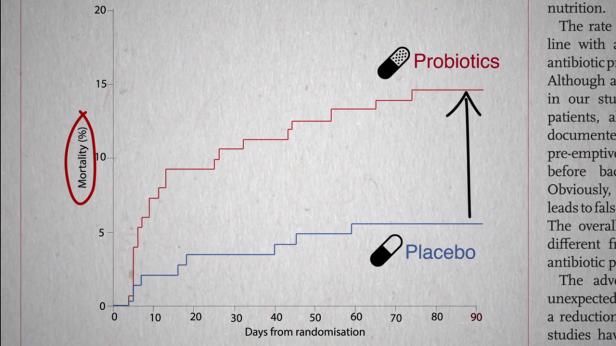 prebiotica.png