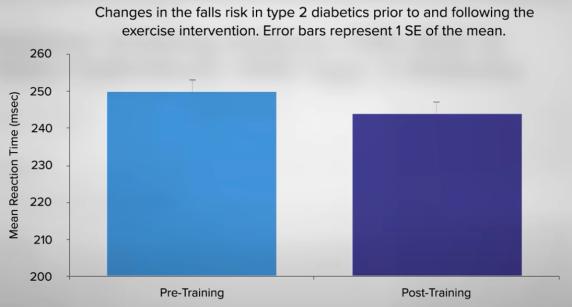 valrisico bij diabetici na het drinken van bietensap